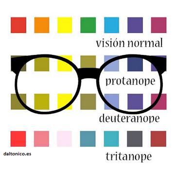 gafas para daltonicos